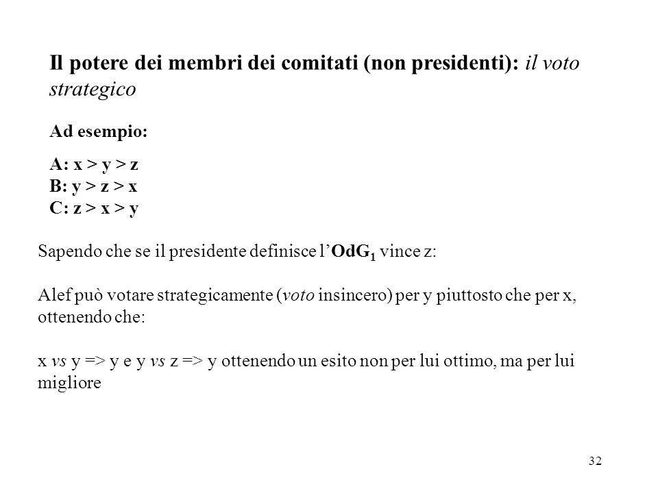 32 Il potere dei membri dei comitati (non presidenti): il voto strategico Ad esempio: A: x > y > z B: y > z > x C: z > x > y Sapendo che se il preside