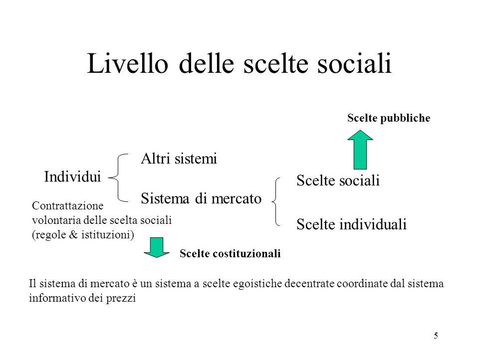 5 Livello delle scelte sociali Individui Contrattazione volontaria delle scelta sociali (regole & istituzioni) Altri sistemi Sistema di mercato Scelte