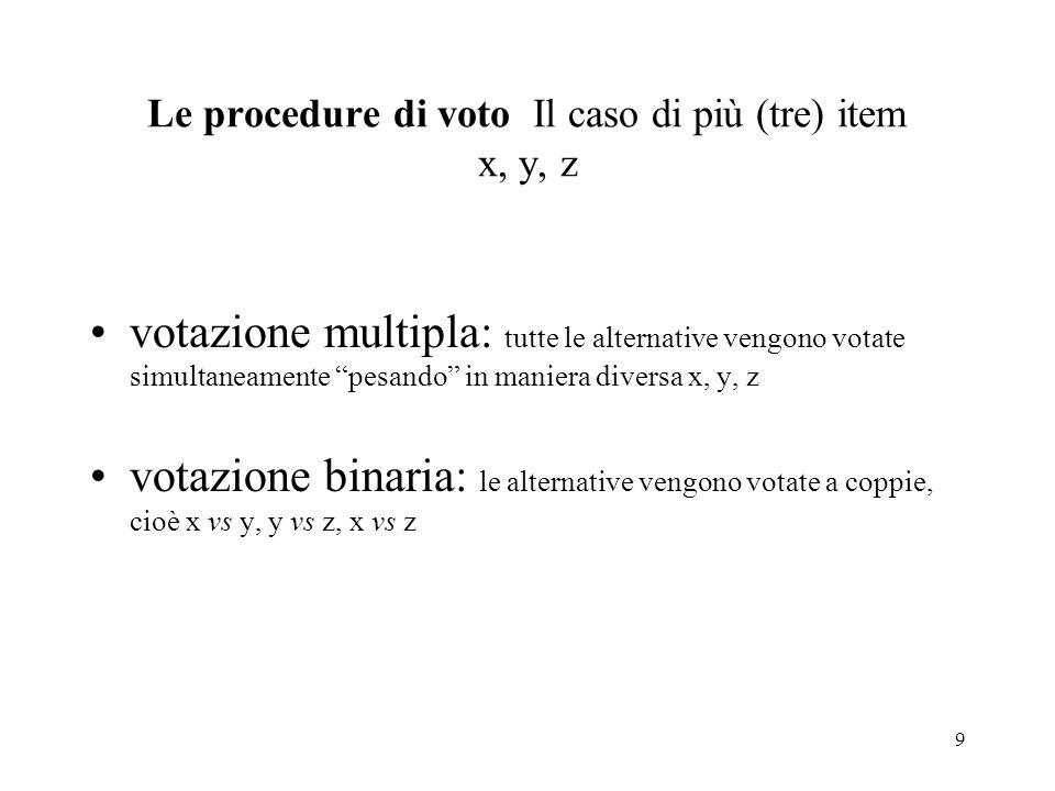 9 Le procedure di voto Il caso di più (tre) item x, y, z votazione multipla: tutte le alternative vengono votate simultaneamente pesando in maniera di