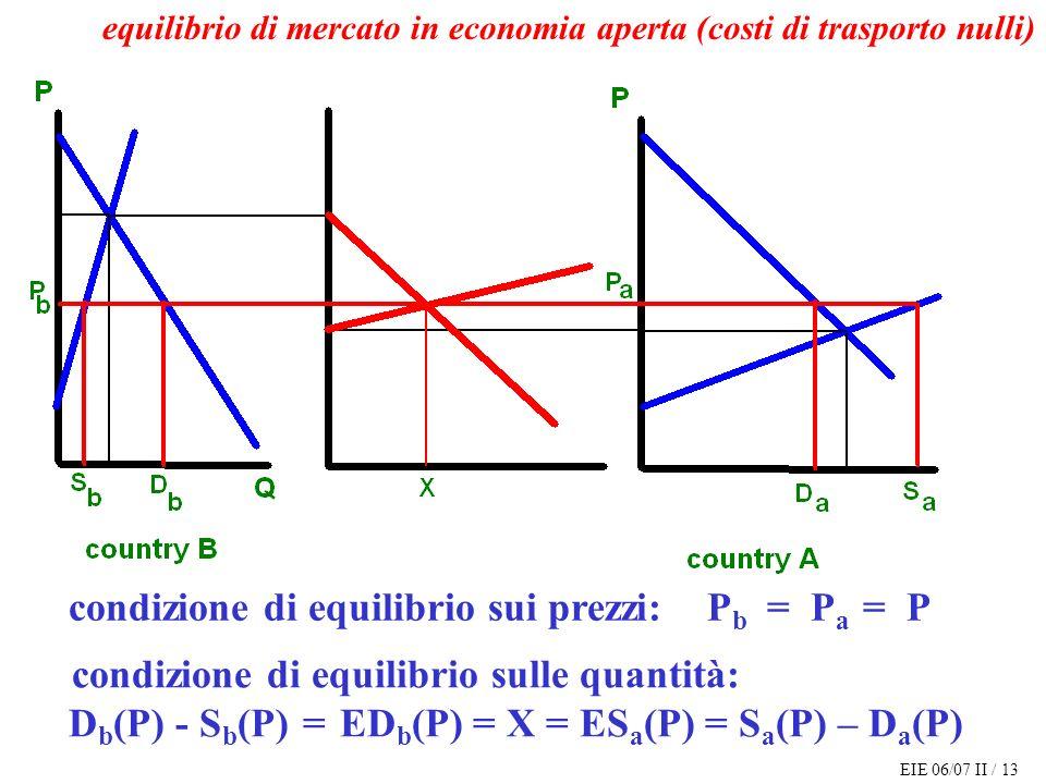 EIE 06/07 II / 13 condizione di equilibrio sui prezzi: P b = P a = P condizione di equilibrio sulle quantità: D b (P) - S b (P) = ED b (P) = X = ES a (P) = S a (P) – D a (P) equilibrio di mercato in economia aperta (costi di trasporto nulli)