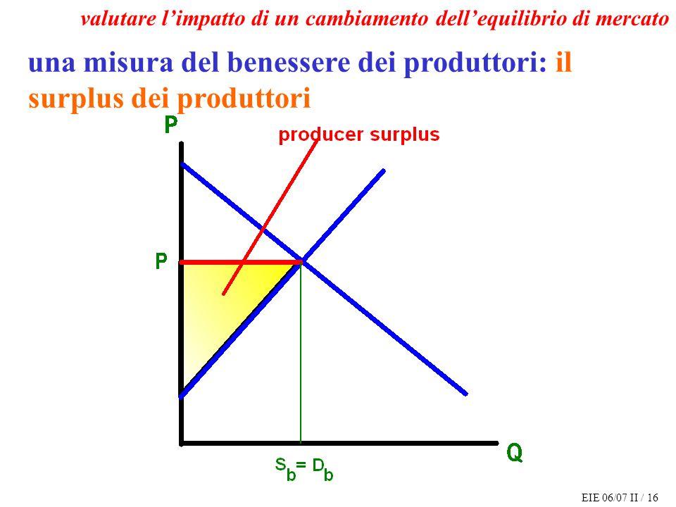 EIE 06/07 II / 16 una misura del benessere dei produttori: il surplus dei produttori valutare limpatto di un cambiamento dellequilibrio di mercato