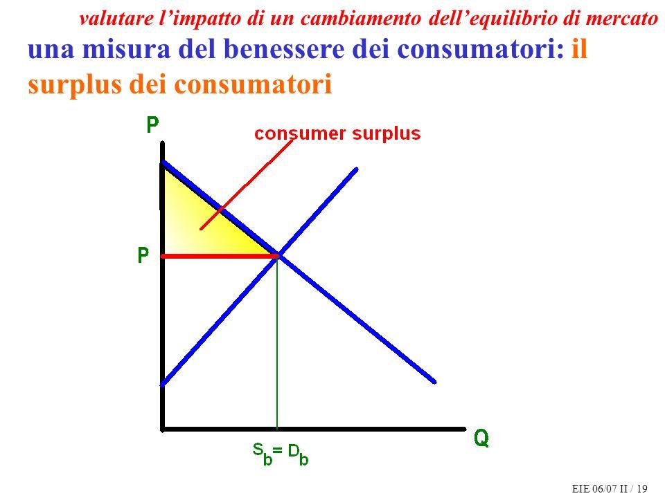 EIE 06/07 II / 19 valutare limpatto di un cambiamento dellequilibrio di mercato una misura del benessere dei consumatori: il surplus dei consumatori