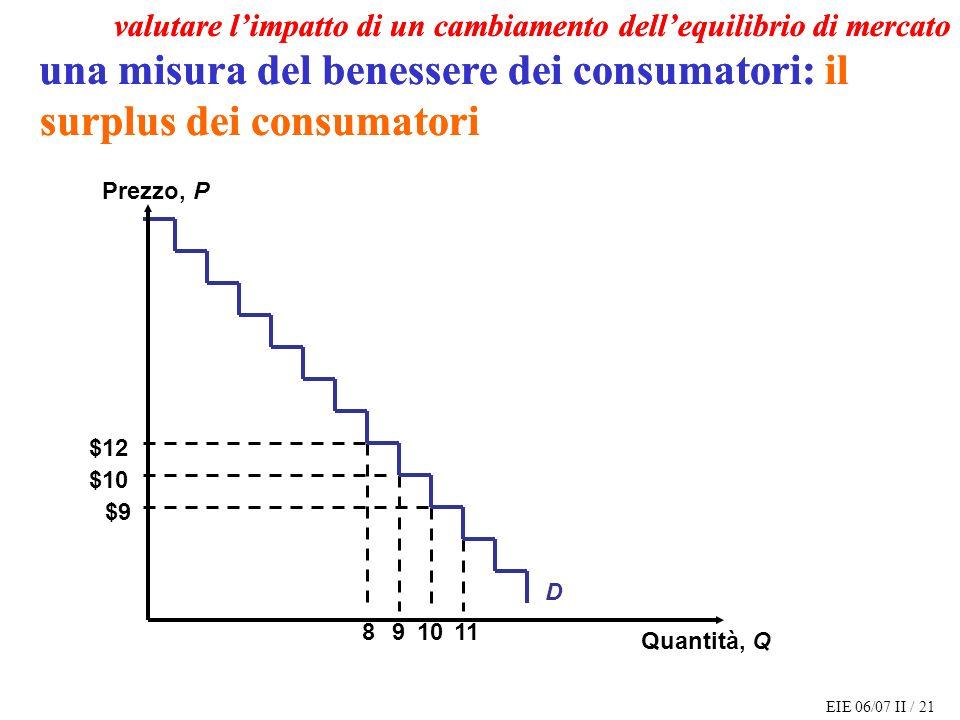 EIE 06/07 II / 21 valutare limpatto di un cambiamento dellequilibrio di mercato una misura del benessere dei consumatori: il surplus dei consumatori valutare limpatto di un cambiamento dellequilibrio di mercato una misura del benessere dei consumatori: il surplus dei consumatori 8 $12 9 $10 10 $9 11 D Prezzo, P Quantità, Q