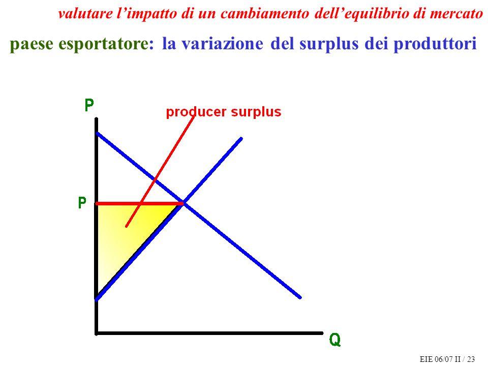 EIE 06/07 II / 23 paese esportatore: la variazione del surplus dei produttori valutare limpatto di un cambiamento dellequilibrio di mercato