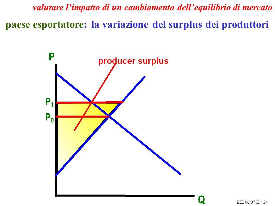 EIE 06/07 II / 24 paese esportatore: la variazione del surplus dei produttori valutare limpatto di un cambiamento dellequilibrio di mercato