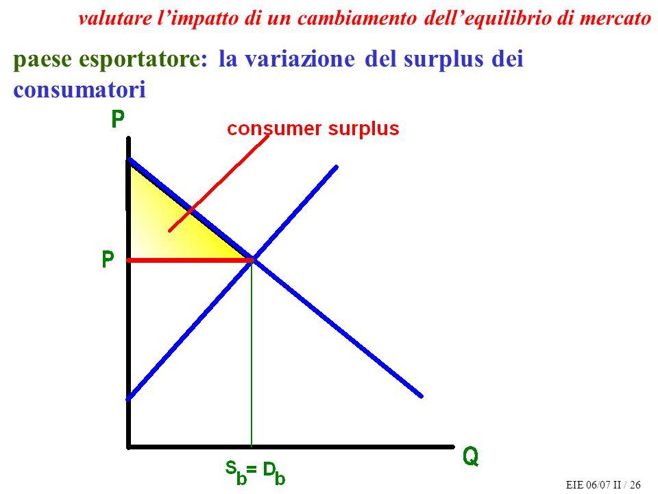 EIE 06/07 II / 26 valutare limpatto di un cambiamento dellequilibrio di mercato paese esportatore: la variazione del surplus dei consumatori