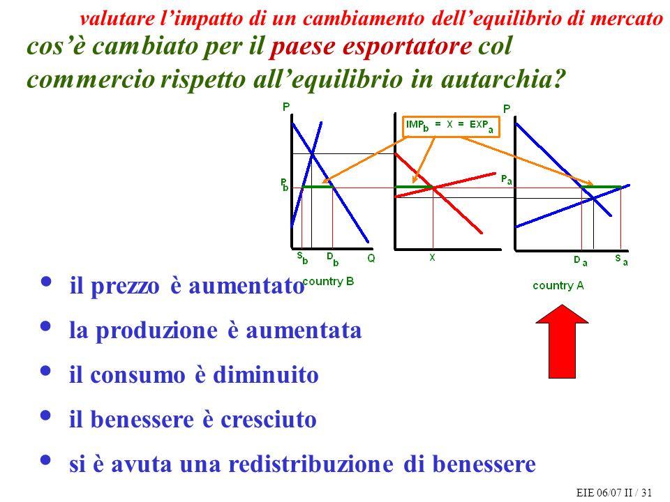 EIE 06/07 II / 31 cosè cambiato per il paese esportatore col commercio rispetto allequilibrio in autarchia.