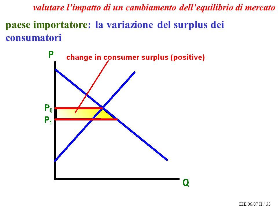 EIE 06/07 II / 33 paese importatore: la variazione del surplus dei consumatori valutare limpatto di un cambiamento dellequilibrio di mercato