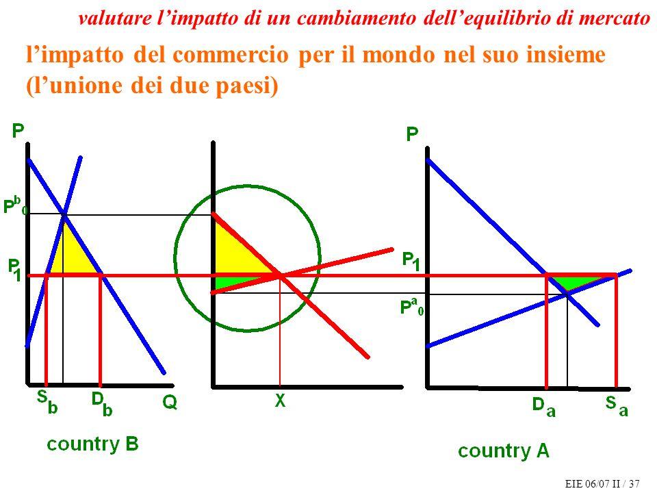 EIE 06/07 II / 37 limpatto del commercio per il mondo nel suo insieme (lunione dei due paesi) valutare limpatto di un cambiamento dellequilibrio di mercato