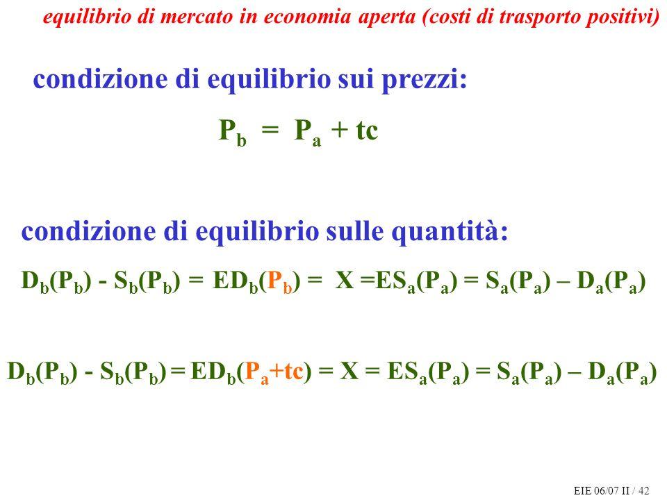 EIE 06/07 II / 42 condizione di equilibrio sulle quantità: D b (P b ) - S b (P b ) = ED b (P b ) = X =ES a (P a ) = S a (P a ) – D a (P a ) condizione di equilibrio sui prezzi: P b = P a + tc D b (P b ) - S b (P b ) = ED b (P a +tc) = X = ES a (P a ) = S a (P a ) – D a (P a ) equilibrio di mercato in economia aperta (costi di trasporto positivi)