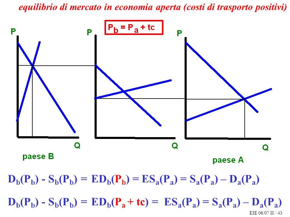 EIE 06/07 II / 43 D b (P b ) - S b (P b ) = ED b (P b ) = ES a (P a ) = S a (P a ) – D a (P a ) D b (P b ) - S b (P b ) = ED b (P a + tc) = ES a (P a ) = S a (P a ) – D a (P a ) equilibrio di mercato in economia aperta (costi di trasporto positivi)