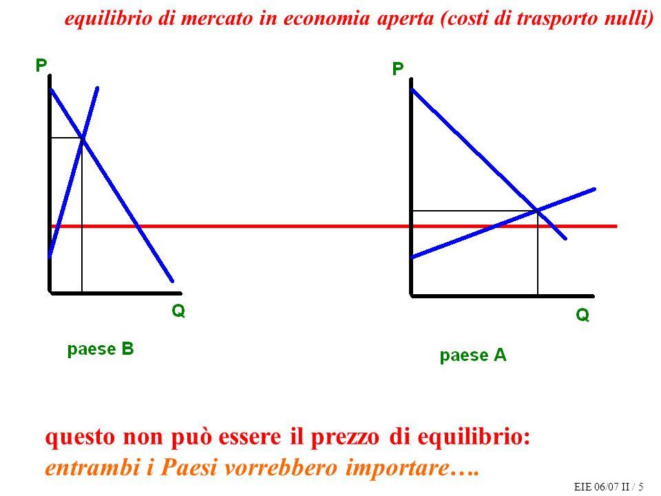 EIE 06/07 II / 5 questo non può essere il prezzo di equilibrio: entrambi i Paesi vorrebbero importare….