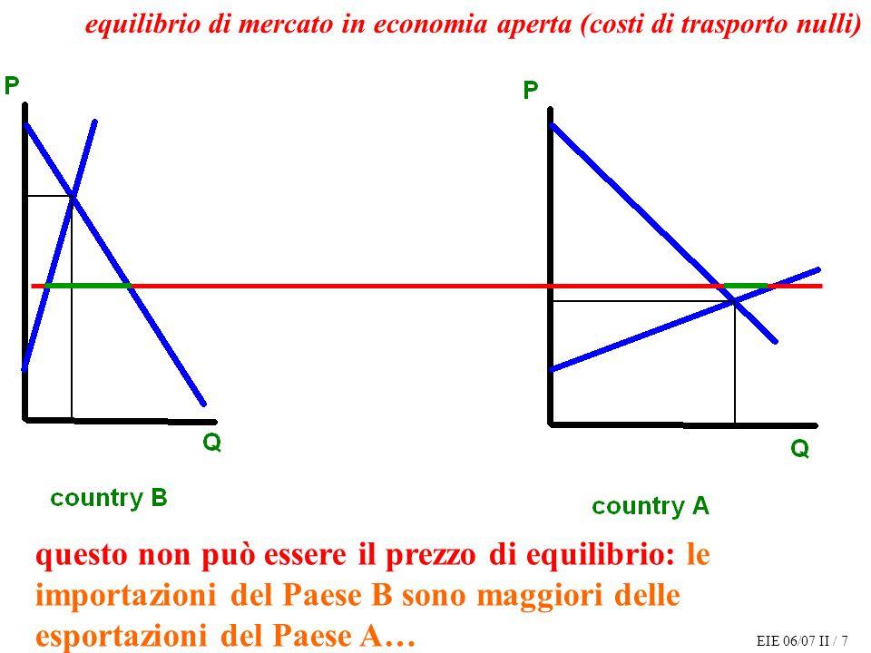 EIE 06/07 II / 8 in equilibrio: - i prezzi nei due Paesi sono uguali e - le importazioni del Paese B sono uguali alle esportazioni del Paese A equilibrio di mercato in economia aperta (costi di trasporto nulli)