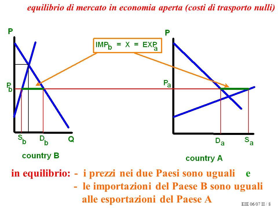EIE 06/07 II / 9 2.P b AUT > P a AUT Paese B: importatore Paese A: esportatore 1.