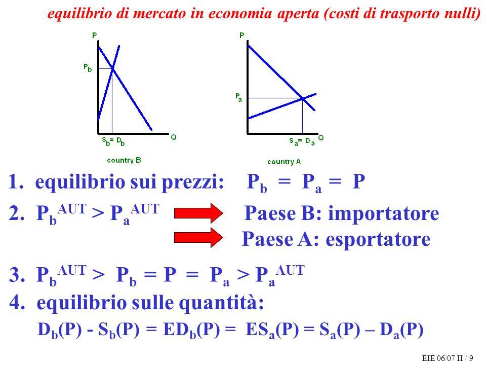EIE 06/07 II / 10 la funzione di offerta di esportazioni ES a (P) = S a (P) – D a (P) P2P2 P*AP*A D*D* S*S* P1P1 XS Prezzo, P Quantità, Q S *2 – D *2 S *2 D *2 D *1 S *1 S *1 – D *1 ES(P)