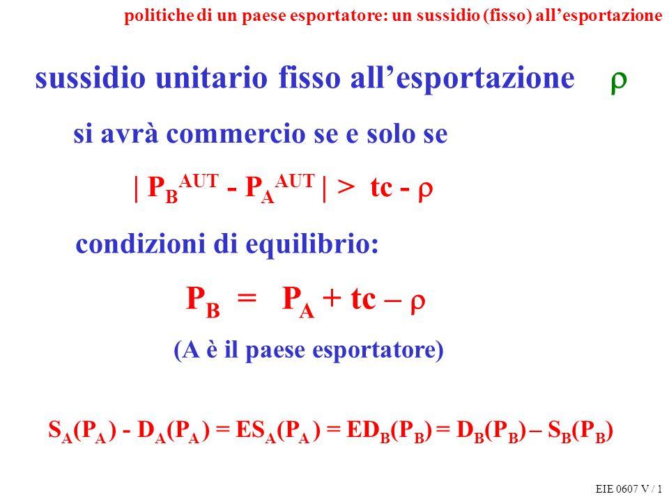 EIE 0607 V / 1 sussidio unitario fisso allesportazione si avrà commercio se e solo se | P B AUT - P A AUT | > tc - P B = P A + tc – (A è il paese esportatore) S A (P A ) - D A (P A ) = ES A (P A ) = ED B (P B ) = D B (P B ) – S B (P B ) condizioni di equilibrio: politiche di un paese esportatore: un sussidio (fisso) allesportazione