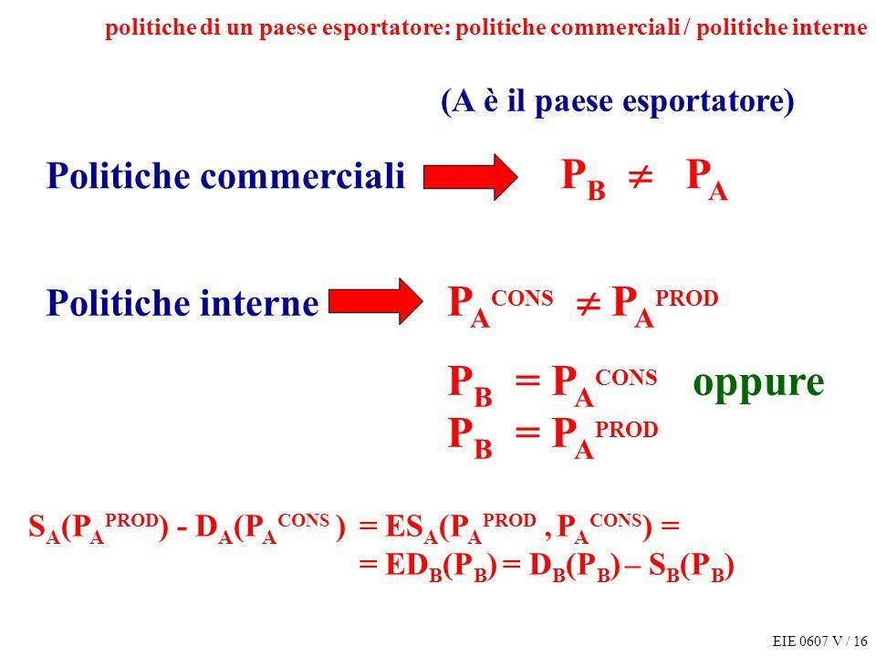 EIE 0607 V / 16 politiche di un paese esportatore: politiche commerciali / politiche interne Politiche commerciali P B P A S A (P A PROD ) - D A (P A