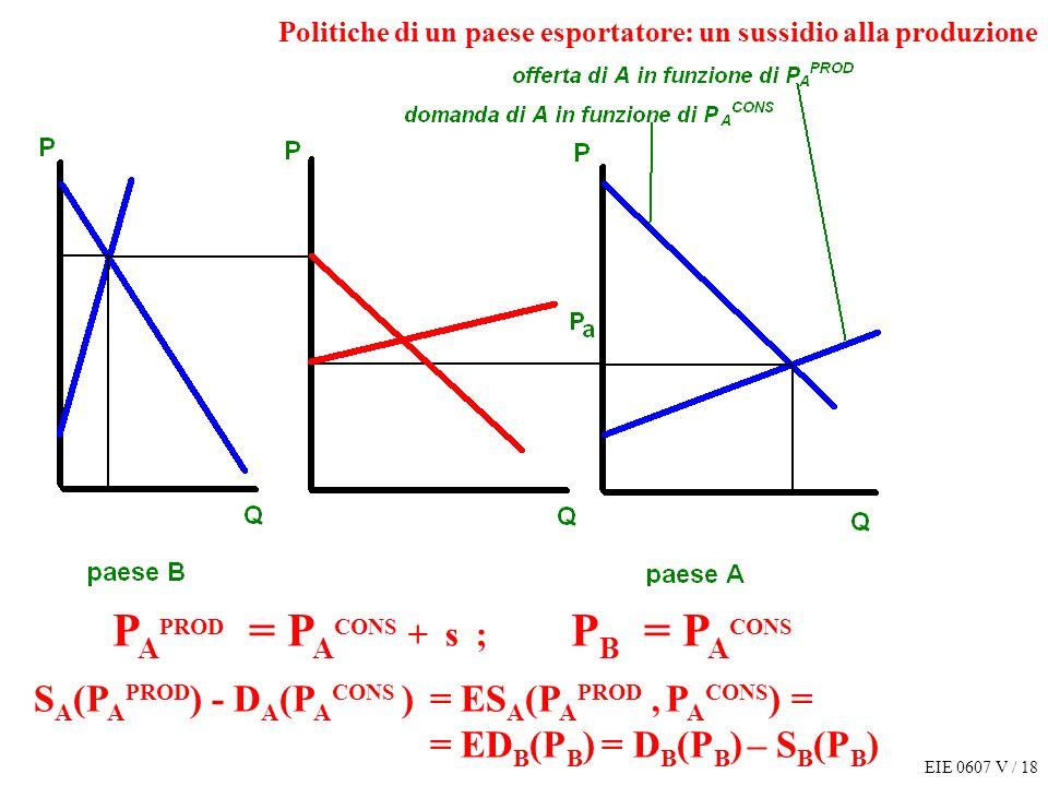 EIE 0607 V / 18 S A (P A PROD ) - D A (P A CONS ) = ES A (P A PROD, P A CONS ) = = ED B (P B ) = D B (P B ) – S B (P B ) P A PROD = P A CONS + s ; P B = P A CONS Politiche di un paese esportatore: un sussidio alla produzione