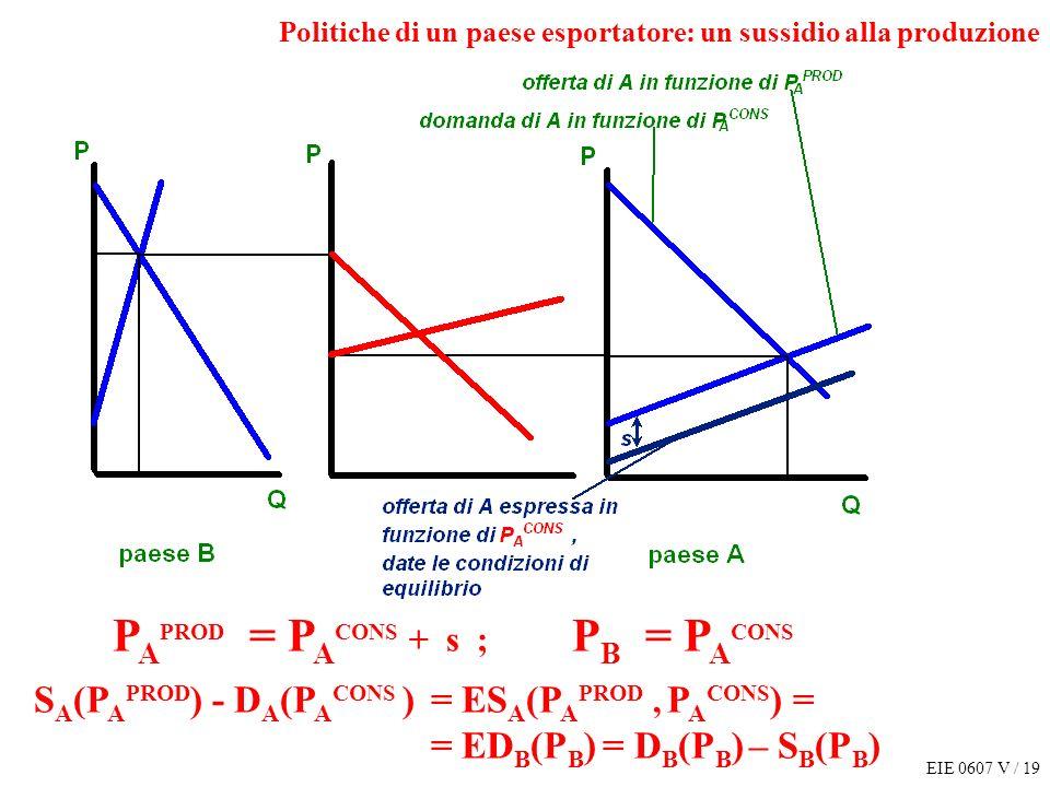 EIE 0607 V / 19 S A (P A PROD ) - D A (P A CONS ) = ES A (P A PROD, P A CONS ) = = ED B (P B ) = D B (P B ) – S B (P B ) P A PROD = P A CONS + s ; P B = P A CONS Politiche di un paese esportatore: un sussidio alla produzione