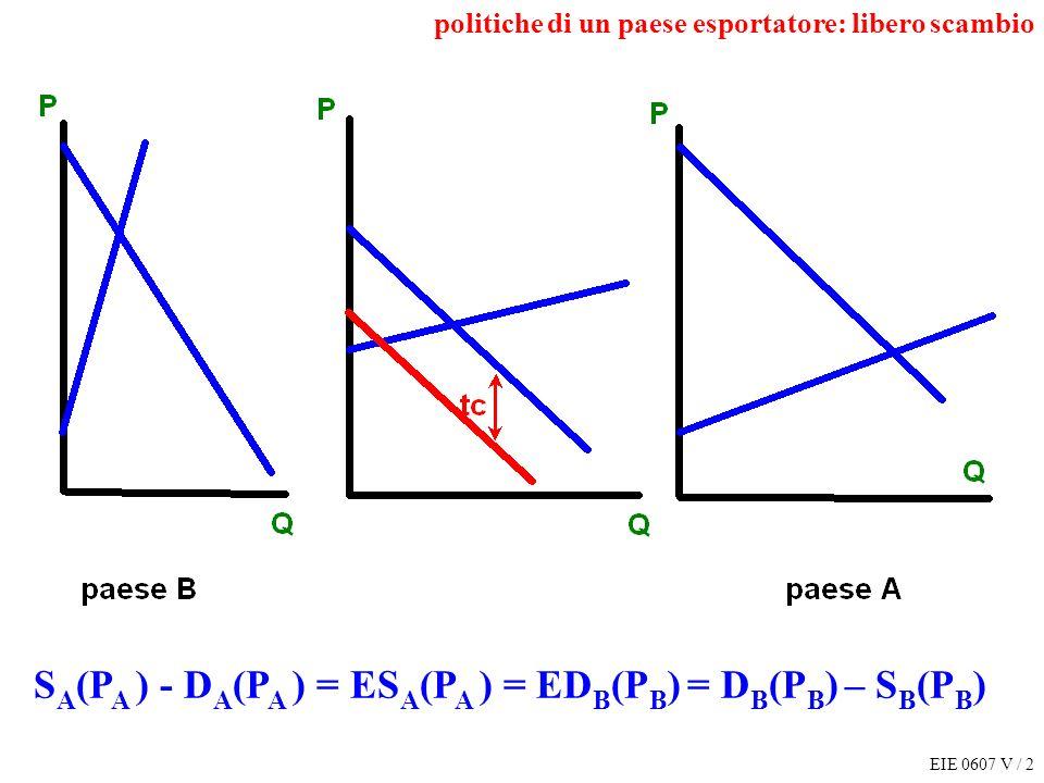 EIE 0607 V / 2 S A (P A ) - D A (P A ) = ES A (P A ) = ED B (P B ) = D B (P B ) – S B (P B ) politiche di un paese esportatore: libero scambio