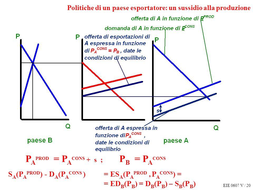 EIE 0607 V / 20 S A (P A PROD ) - D A (P A CONS ) = ES A (P A PROD, P A CONS ) = = ED B (P B ) = D B (P B ) – S B (P B ) P A PROD = P A CONS + s ; P B