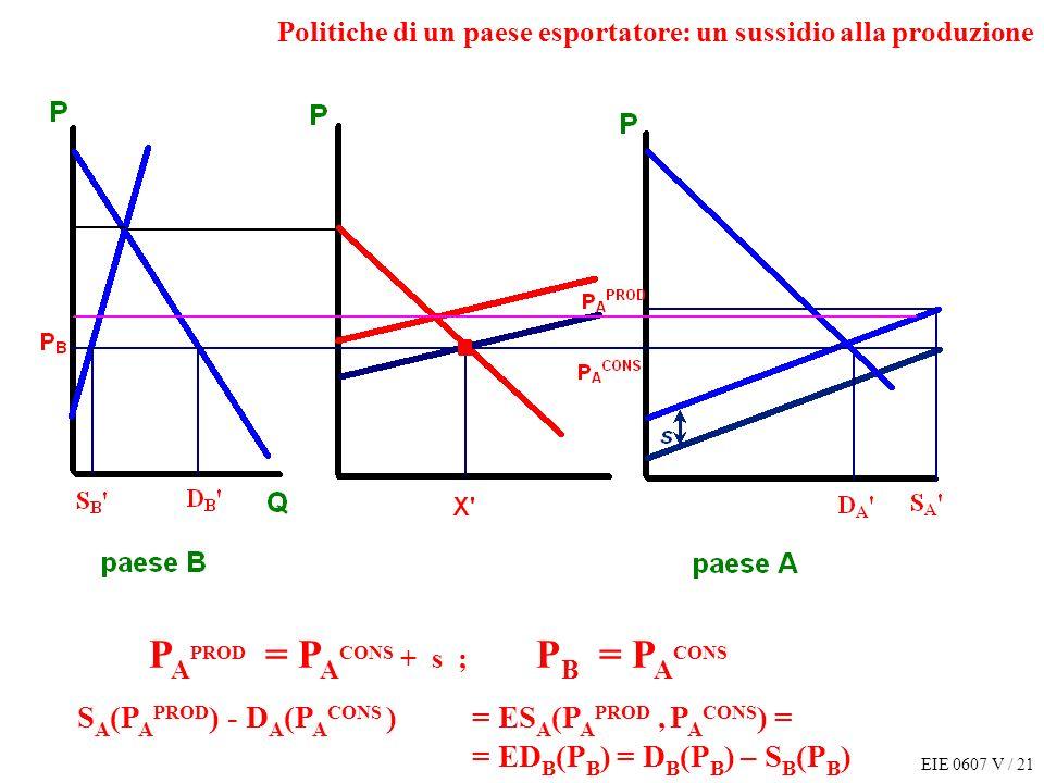 EIE 0607 V / 21 S A (P A PROD ) - D A (P A CONS ) = ES A (P A PROD, P A CONS ) = = ED B (P B ) = D B (P B ) – S B (P B ) P A PROD = P A CONS + s ; P B = P A CONS Politiche di un paese esportatore: un sussidio alla produzione
