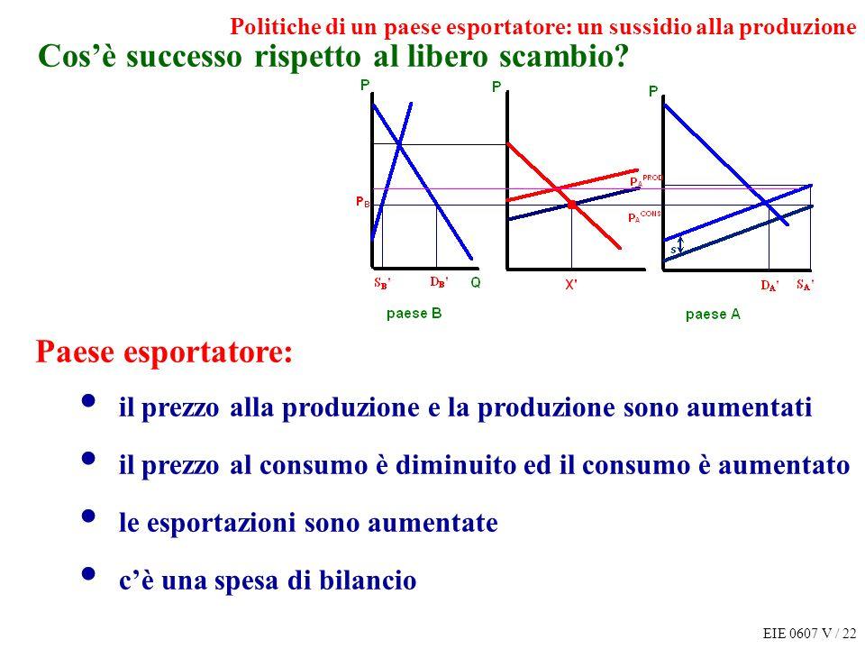 EIE 0607 V / 22 Cosè successo rispetto al libero scambio? Paese esportatore: il prezzo alla produzione e la produzione sono aumentati il prezzo al con