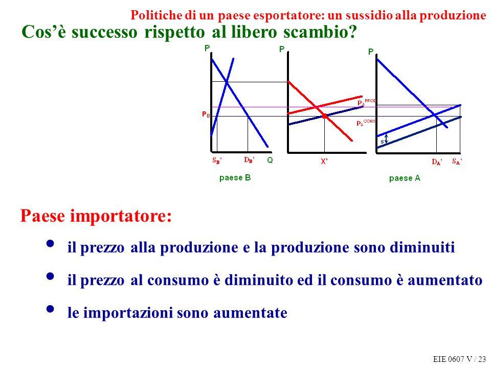 EIE 0607 V / 23 Cosè successo rispetto al libero scambio? Paese importatore: il prezzo alla produzione e la produzione sono diminuiti il prezzo al con