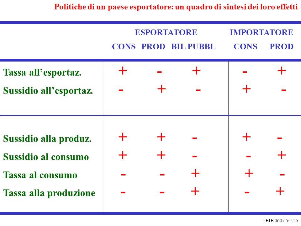 EIE 0607 V / 25 ESPORTATORE IMPORTATORE CONS PROD BIL PUBBL CONS PROD Tassa allesportaz. + - + - + Sussidio allesportaz. - + - + - Sussidio alla produ