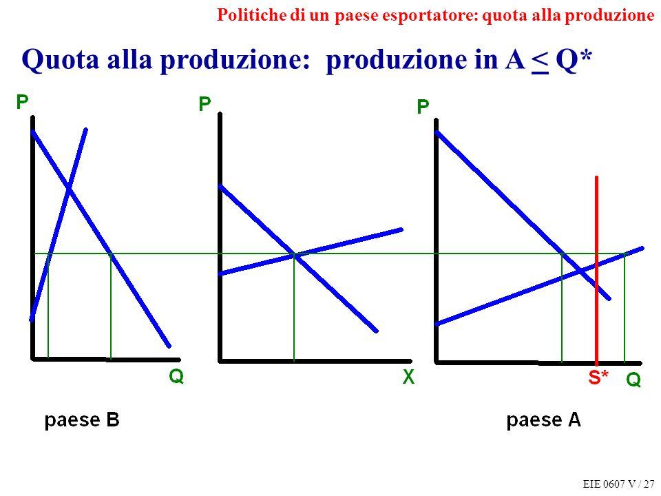 EIE 0607 V / 27 Quota alla produzione: produzione in A < Q* Politiche di un paese esportatore: quota alla produzione