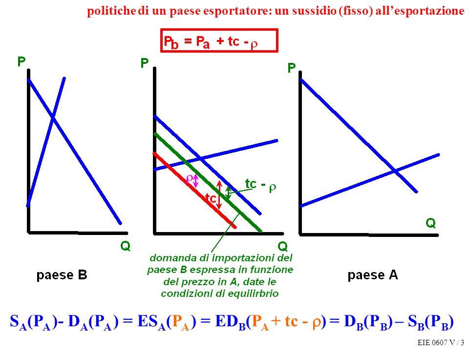 EIE 0607 V / 3 S A (P A )- D A (P A ) = ES A (P A ) = ED B (P A + tc - ) = D B (P B ) – S B (P B ) politiche di un paese esportatore: un sussidio (fis