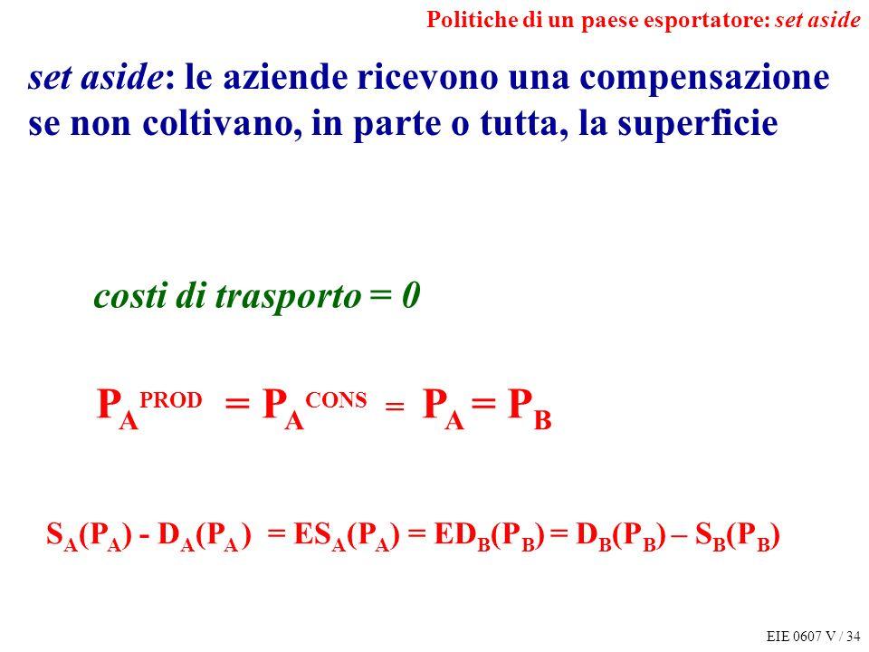 EIE 0607 V / 34 set aside: le aziende ricevono una compensazione se non coltivano, in parte o tutta, la superficie Politiche di un paese esportatore: set aside S A (P A ) - D A (P A ) = ES A (P A ) = ED B (P B ) = D B (P B ) – S B (P B ) P A PROD = P A CONS = P A = P B costi di trasporto = 0