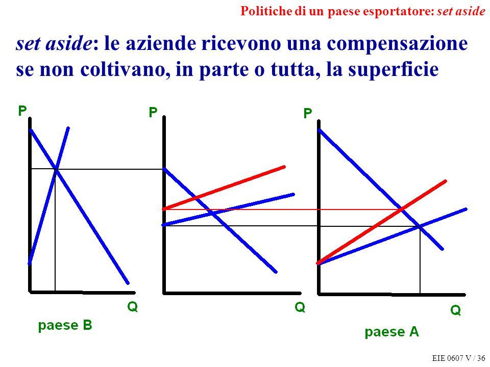 EIE 0607 V / 36 set aside: le aziende ricevono una compensazione se non coltivano, in parte o tutta, la superficie Politiche di un paese esportatore: set aside