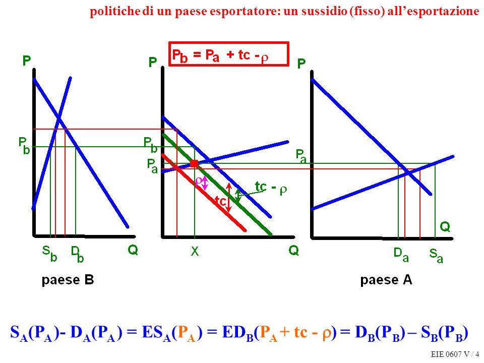 EIE 0607 V / 4 politiche di un paese esportatore: un sussidio (fisso) allesportazione S A (P A )- D A (P A ) = ES A (P A ) = ED B (P A + tc - ) = D B