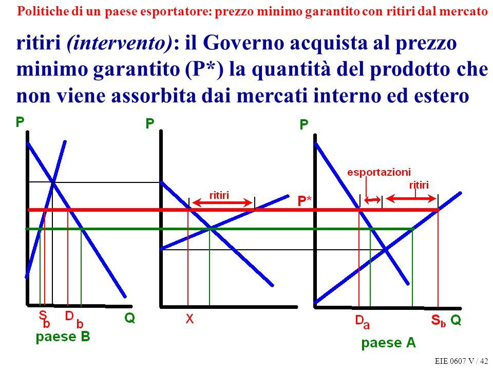 EIE 0607 V / 42 ritiri (intervento): il Governo acquista al prezzo minimo garantito (P*) la quantità del prodotto che non viene assorbita dai mercati