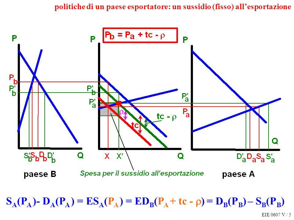 EIE 0607 V / 16 politiche di un paese esportatore: politiche commerciali / politiche interne Politiche commerciali P B P A S A (P A PROD ) - D A (P A CONS ) = ES A (P A PROD, P A CONS ) = = ED B (P B ) = D B (P B ) – S B (P B ) Politiche interne P A CONS P A PROD P B = P A CONS oppure P B = P A PROD (A è il paese esportatore)