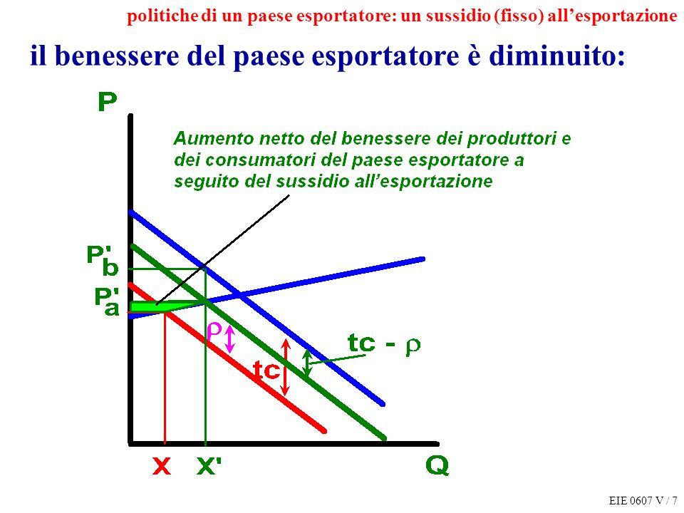 EIE 0607 V / 28 Quota alla produzione: produzione in A < S* Politiche di un paese esportatore: quota alla produzione