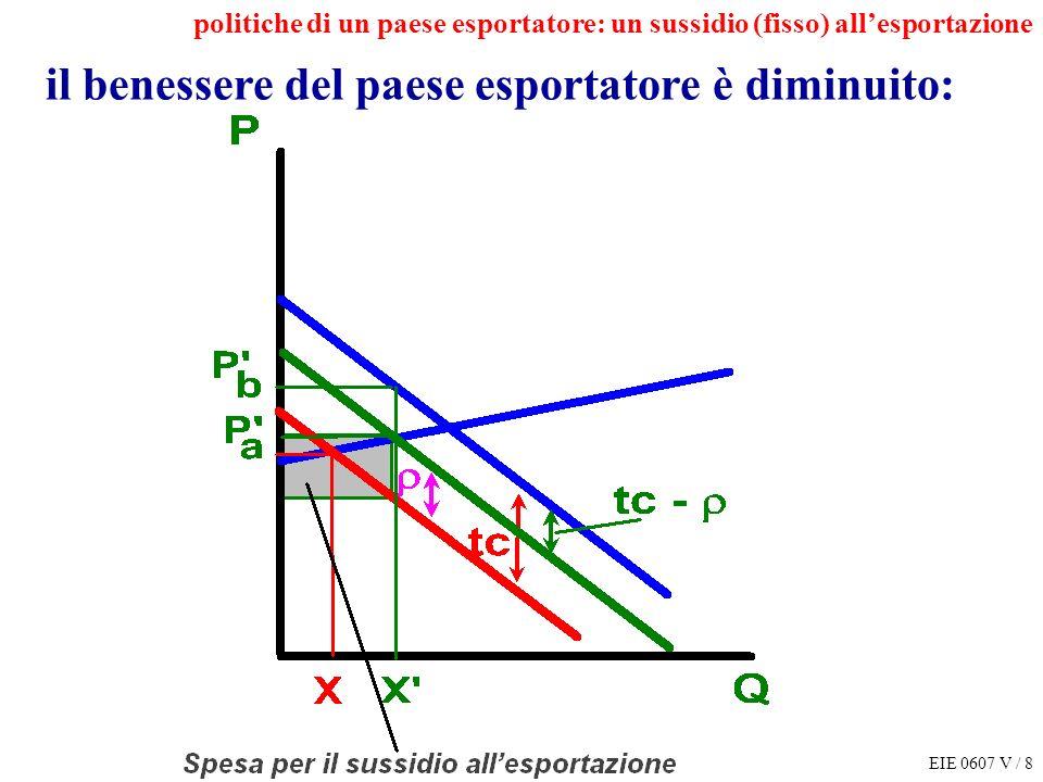 EIE 0607 V / 29 Quota alla produzione: produzione in A < S* Politiche di un paese esportatore: quota alla produzione