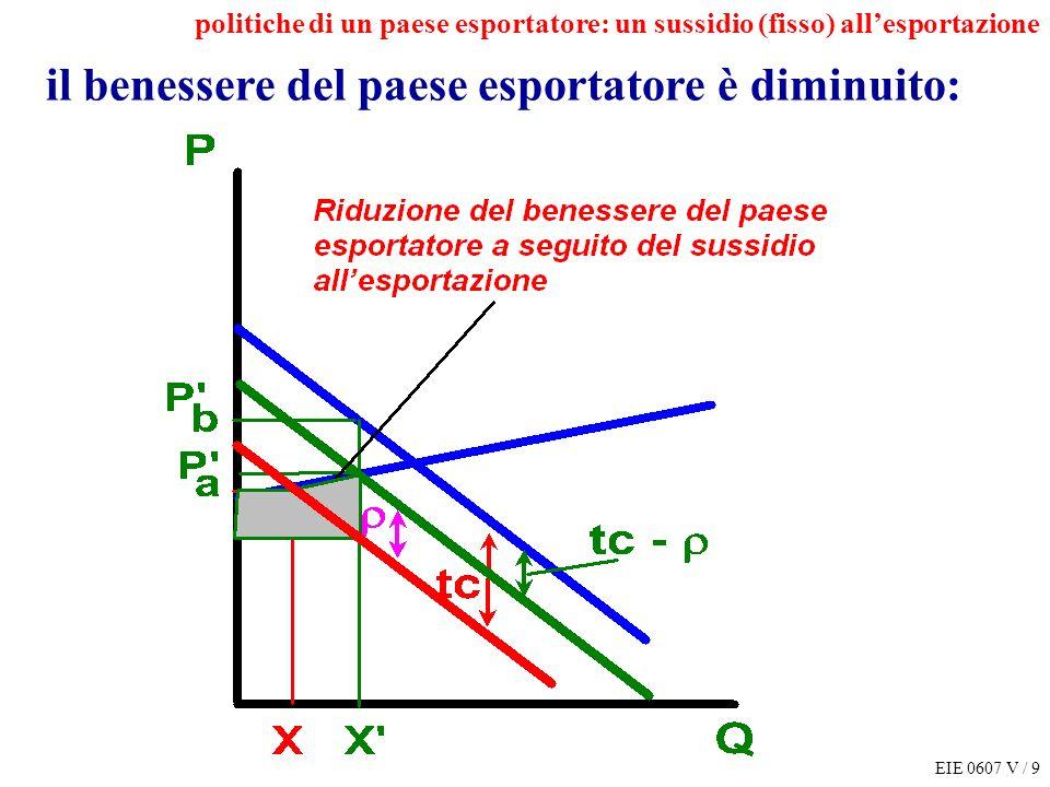EIE 0607 V / 40 Politiche di un paese esportatore: prezzo minimo garantito con ritiri dal mercato ritiri (intervento): il Governo acquista al prezzo minimo garantito (P*) la quantità del prodotto che non viene assorbita dai mercati interno ed estero S A (P A ) - D A (P A ) = ES A (P A ) = ED B (P B ) = D B (P B ) – S B (P B ) P A PROD = P A CONS = P A = P B > P* costi di trasporto = 0