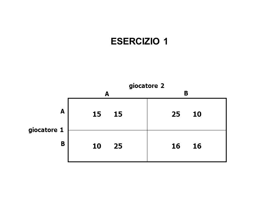 ESERCIZIO 2 Persona #1 Scelta # 1Scelta # 2 Persona # 2 Scelta # 2 Scelta # 1 Payoff 1,1 Payoff 2,1 Payoff 1,2 Payoff 2,2