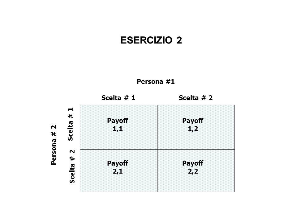 ESERCIZIO 3 Si invita lo studente a leggere il paragrafo 13.2 a pag.384 del libro di testo che illustra due esempi di gioco dellinvestimento pubblicitario in duopolio.