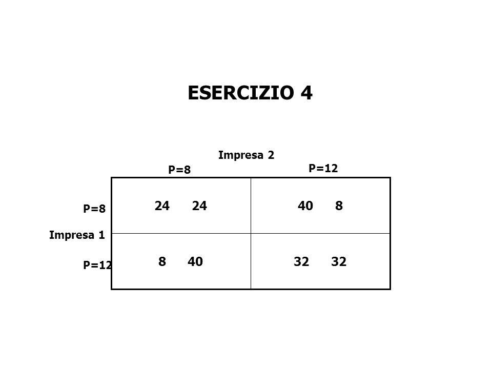 ESERCIZIO 4 32 8 40 40 824 P=8 P=12 P=8 P=12 Impresa 2 Impresa 1