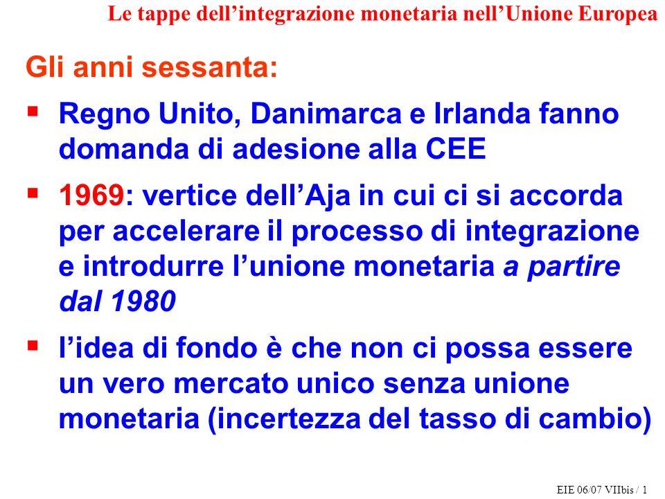 EIE 06/07 VIIbis / 1 Le tappe dellintegrazione monetaria nellUnione Europea Gli anni sessanta: Regno Unito, Danimarca e Irlanda fanno domanda di adesi
