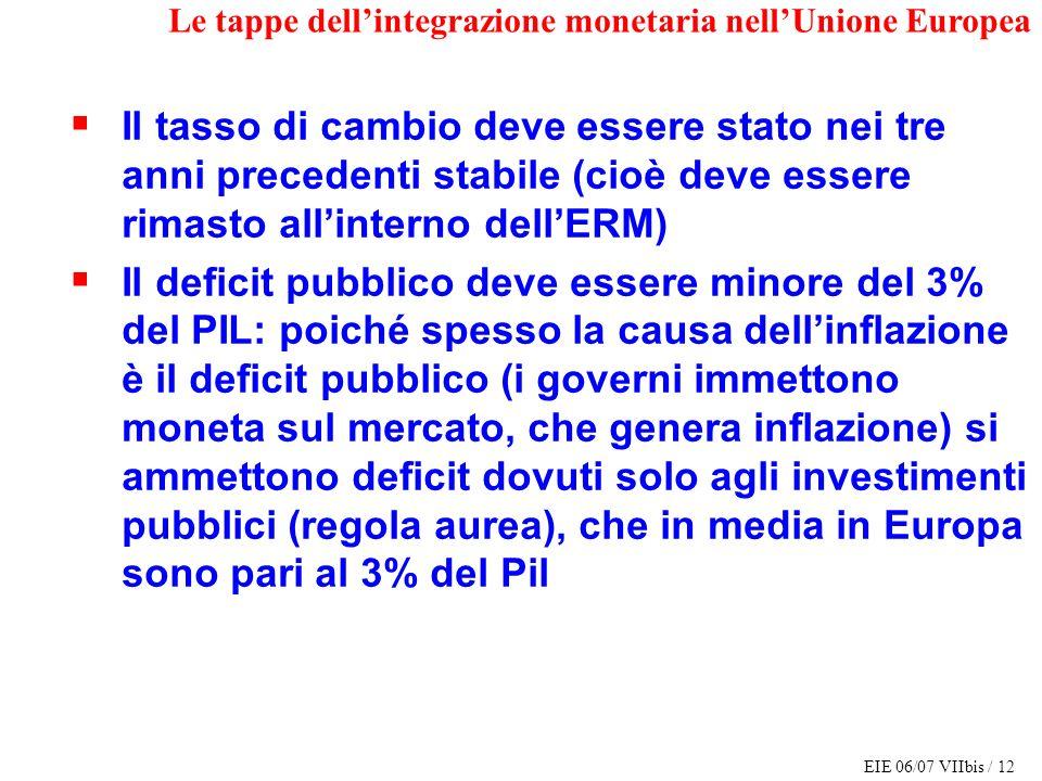 EIE 06/07 VIIbis / 12 Le tappe dellintegrazione monetaria nellUnione Europea Il tasso di cambio deve essere stato nei tre anni precedenti stabile (cio