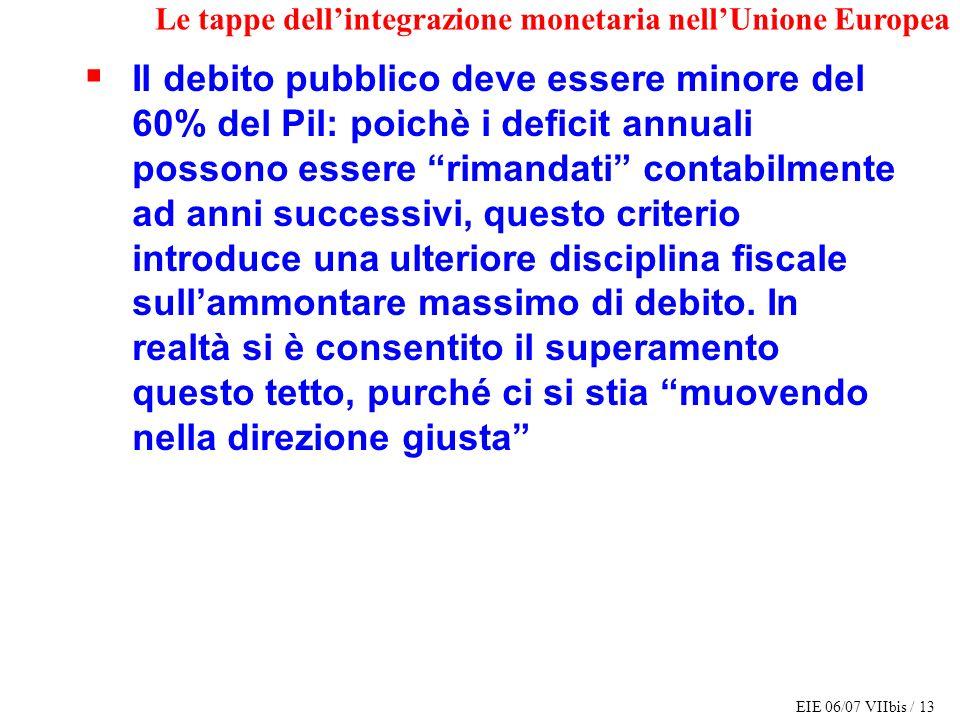 EIE 06/07 VIIbis / 13 Le tappe dellintegrazione monetaria nellUnione Europea Il debito pubblico deve essere minore del 60% del Pil: poichè i deficit a