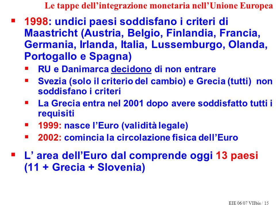 EIE 06/07 VIIbis / 15 Le tappe dellintegrazione monetaria nellUnione Europea 1998: undici paesi soddisfano i criteri di Maastricht (Austria, Belgio, F