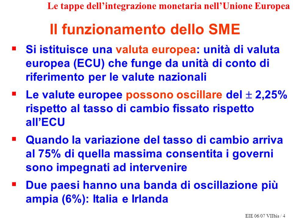 EIE 06/07 VIIbis / 4 Le tappe dellintegrazione monetaria nellUnione Europea Si istituisce una valuta europea: unità di valuta europea (ECU) che funge