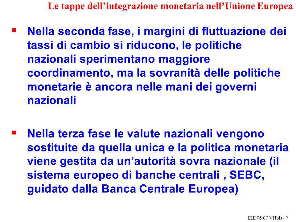 EIE 06/07 VIIbis / 7 Le tappe dellintegrazione monetaria nellUnione Europea Nella seconda fase, i margini di fluttuazione dei tassi di cambio si riduc