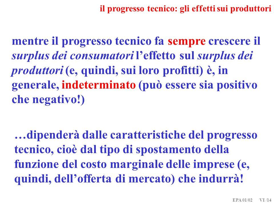 EPA 01/02 VI /14 il progresso tecnico: gli effetti sui produttori mentre il progresso tecnico fa sempre crescere il surplus dei consumatori leffetto s