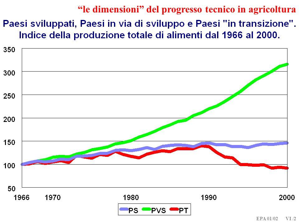 EPA 01/02 VI /3 le dimensioni del progresso tecnico in agricoltura